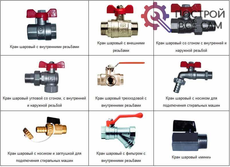 Выбор одного из вариантов водопроводного крана напрямую зависит от сферы его дальнейшего использования