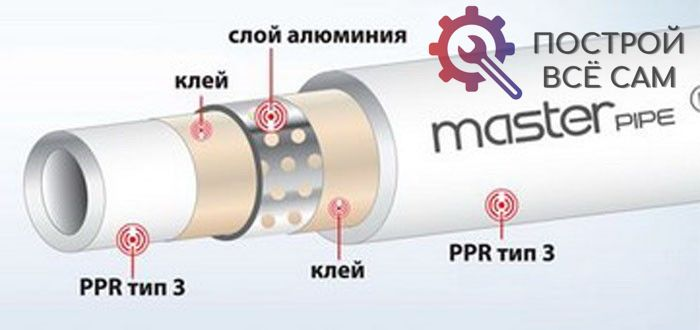 Из трубы, выбранной по требуемым характеристикам, легко собрать систему дренажа или магистраль очистки воды