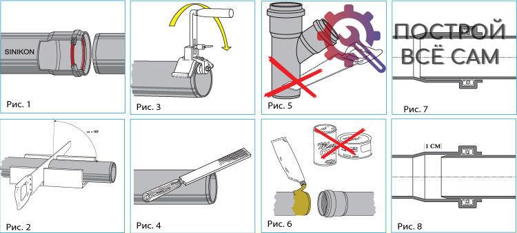 Способы монтажа армированных труб